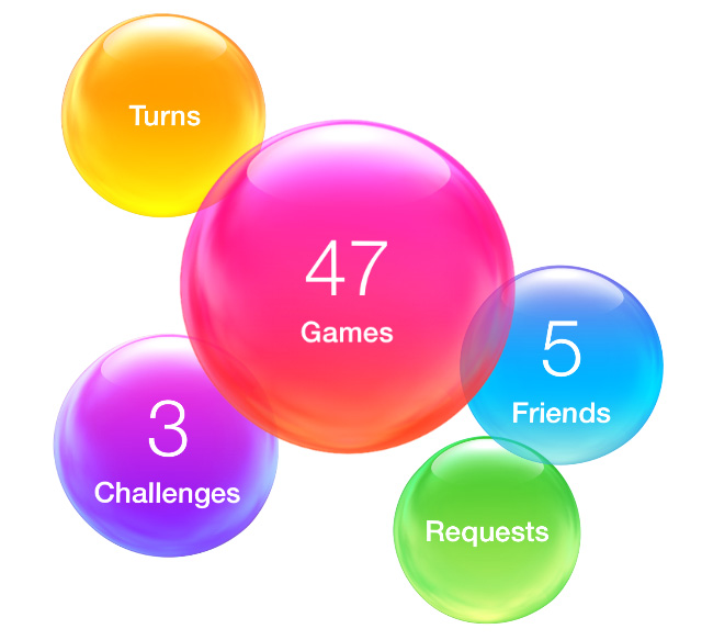 Cum Sa Denunti un Trisor(cheater) in Game Center de pe iPhone sau iPad
