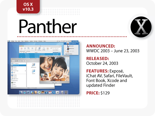 Panther-OSX