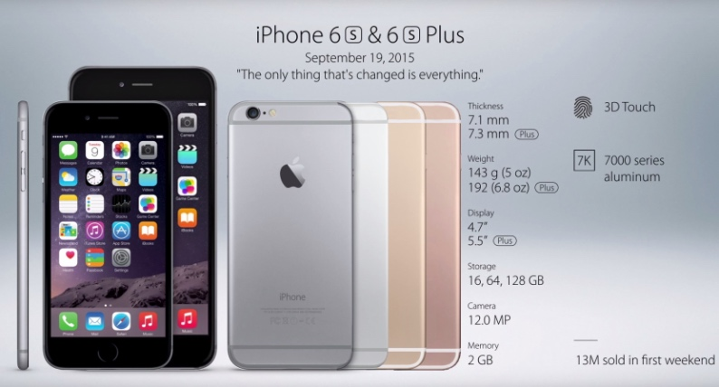 iPhone-6s&6s-Plus