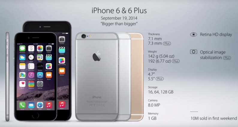 iPhone6&6-Plus